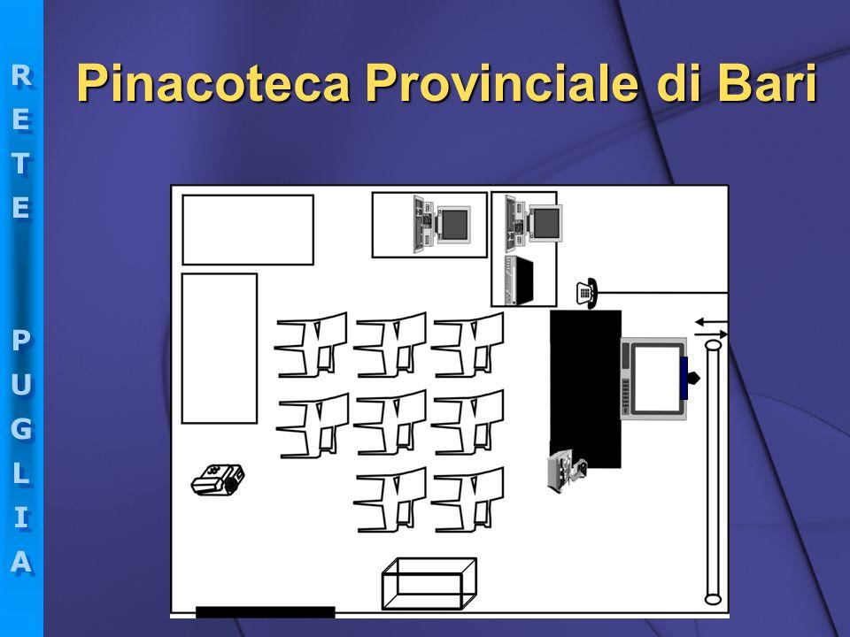 Pinacoteca Provinciale di Bari