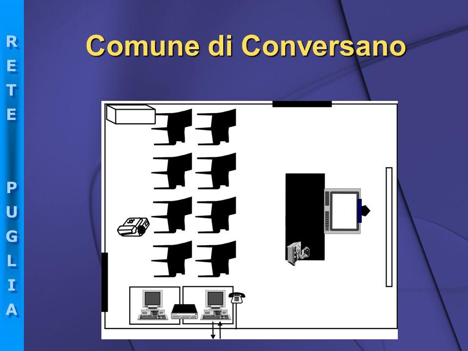Comune di Conversano