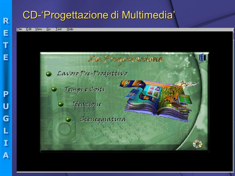 CD-'Progettazione di Multimedia'