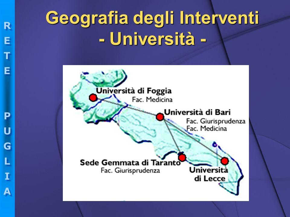 Geografia degli Interventi - Università -