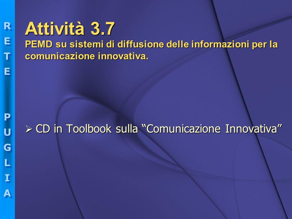 Attività 3.7 CD in Toolbook sulla Comunicazione Innovativa