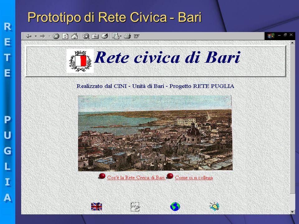 Prototipo di Rete Civica - Bari