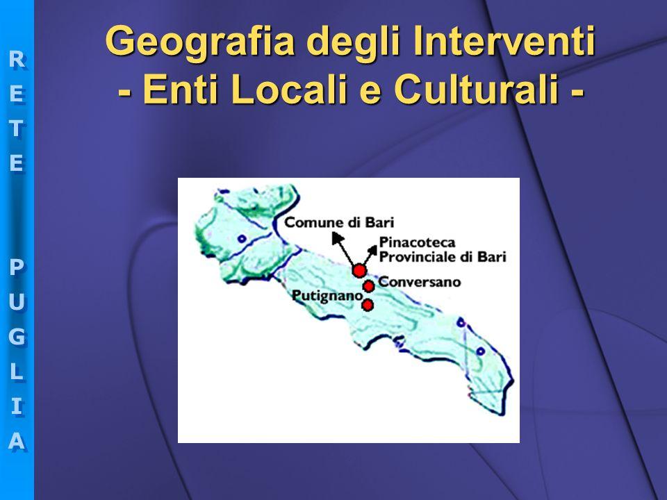 Geografia degli Interventi - Enti Locali e Culturali -