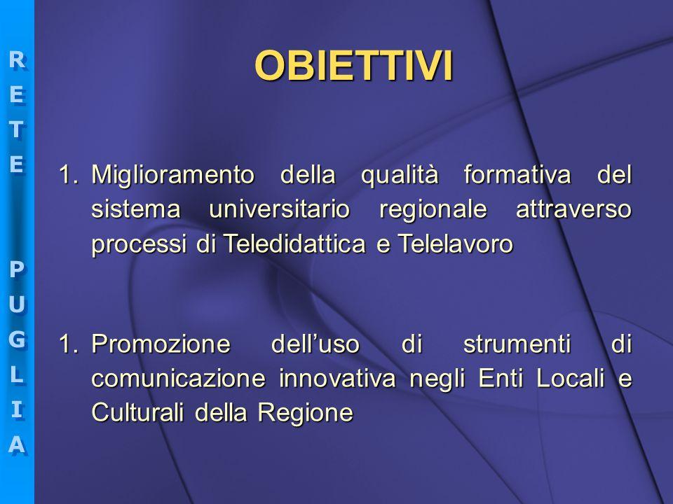 OBIETTIVI Miglioramento della qualità formativa del sistema universitario regionale attraverso processi di Teledidattica e Telelavoro.