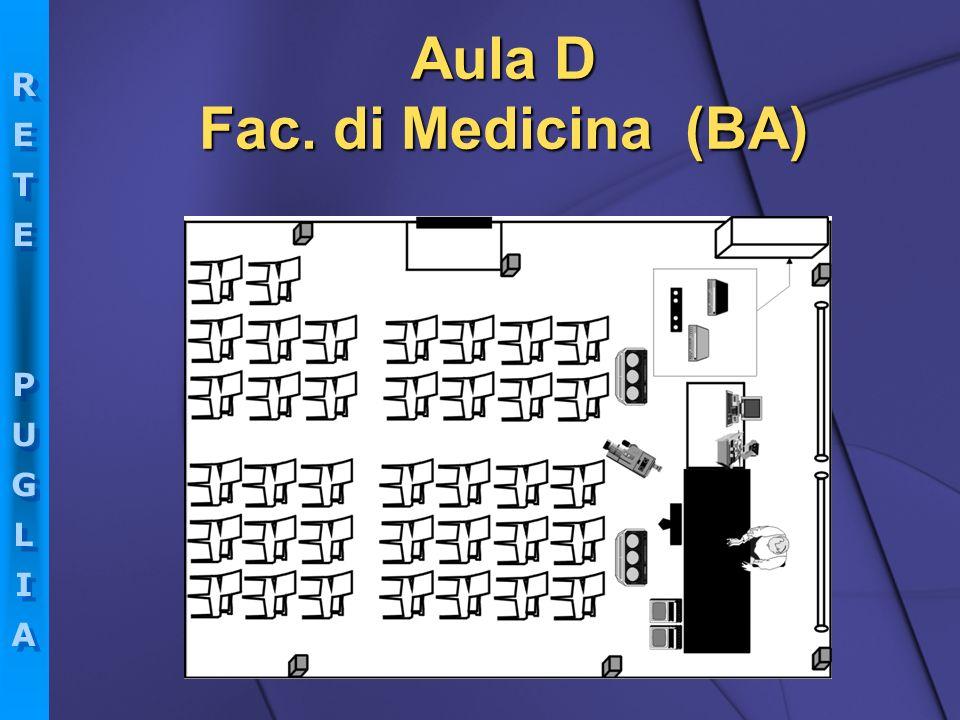 Aula D Fac. di Medicina (BA)