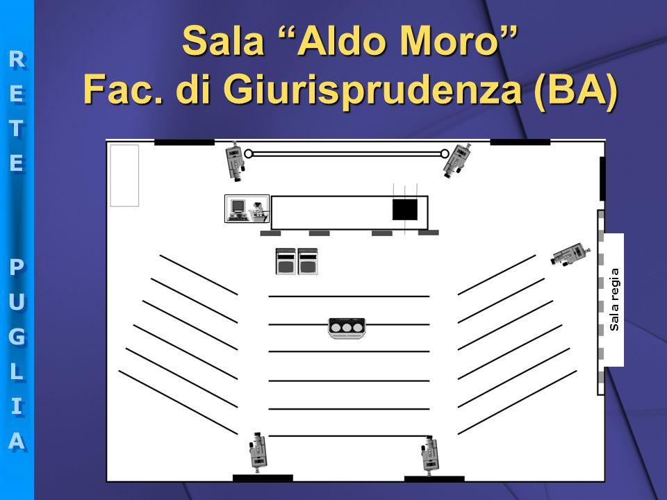 Sala Aldo Moro Fac. di Giurisprudenza (BA)