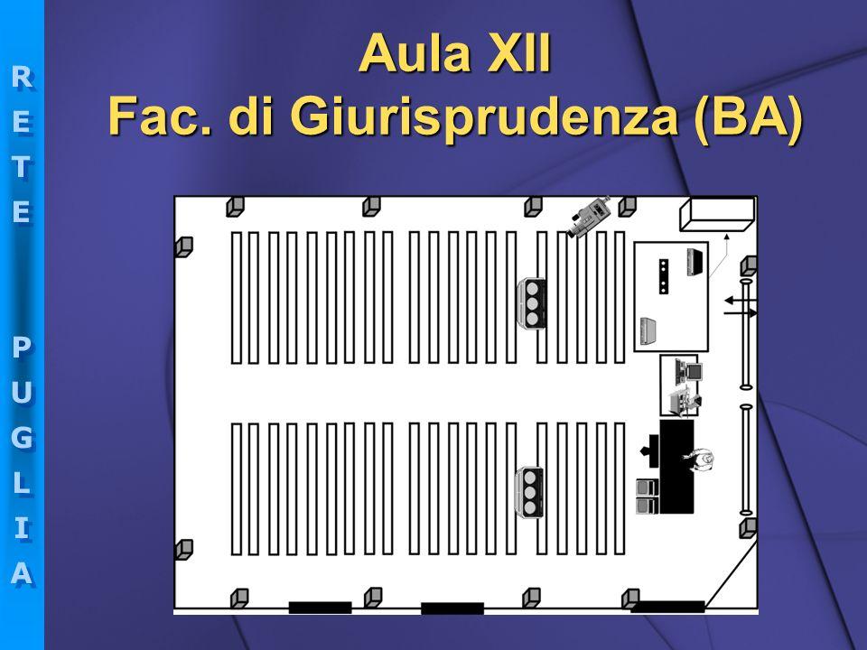 Aula XII Fac. di Giurisprudenza (BA)