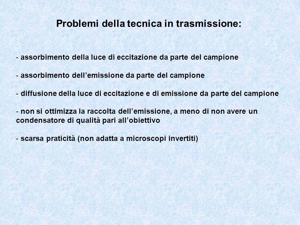 Problemi della tecnica in trasmissione:
