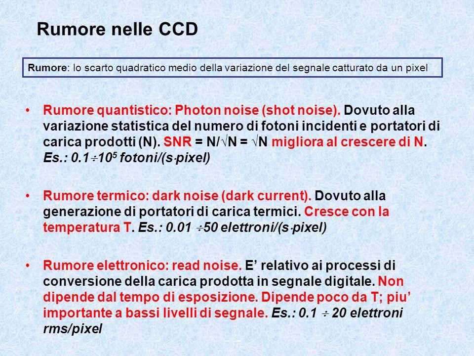 Rumore nelle CCD Rumore: lo scarto quadratico medio della variazione del segnale catturato da un pixel.