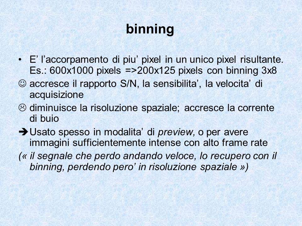 binningE' l'accorpamento di piu' pixel in un unico pixel risultante. Es.: 600x1000 pixels =>200x125 pixels con binning 3x8.