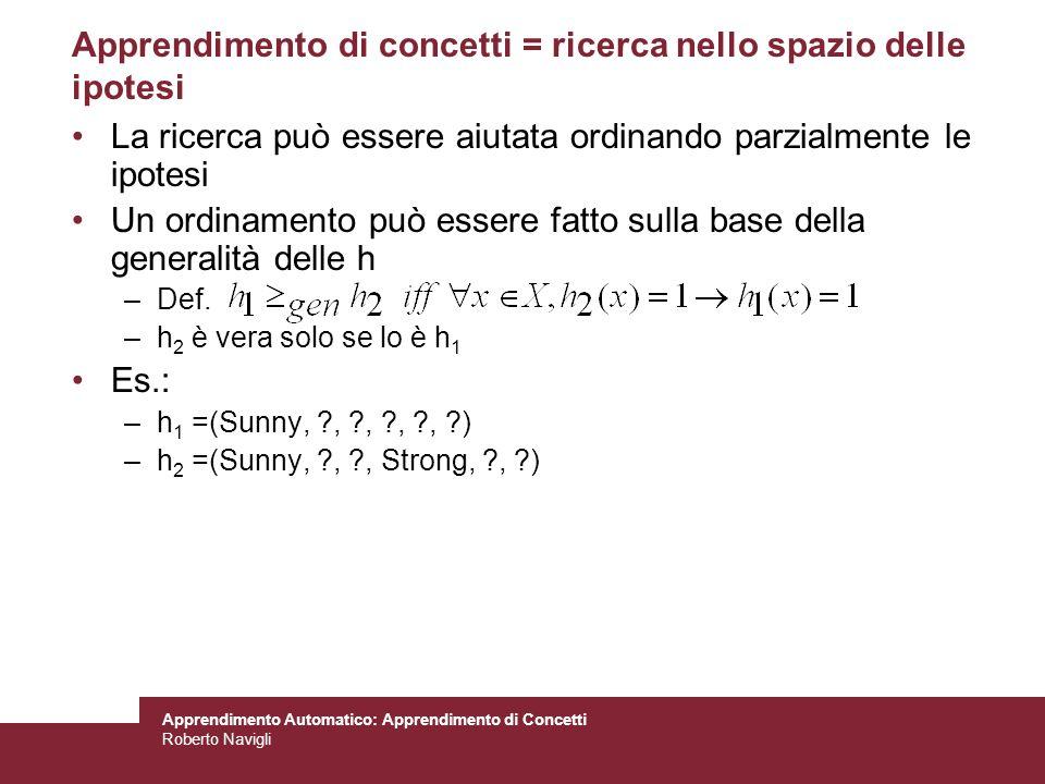 Apprendimento di concetti = ricerca nello spazio delle ipotesi
