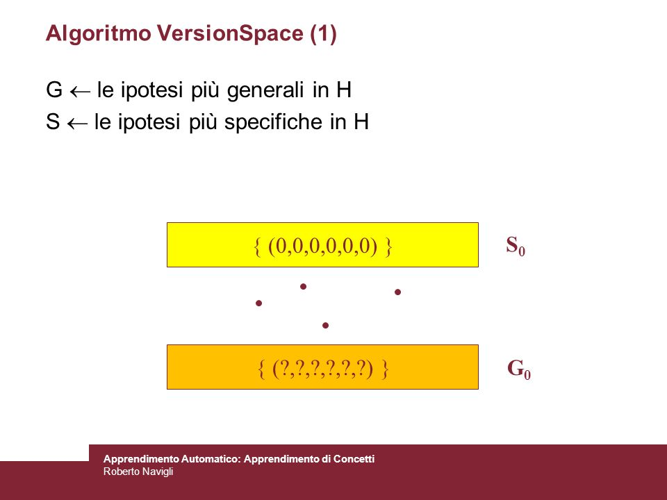 Algoritmo VersionSpace (1)
