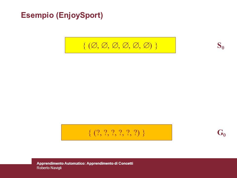 Esempio (EnjoySport)  (, , , , , )  S0  ( , , , , , )  G0