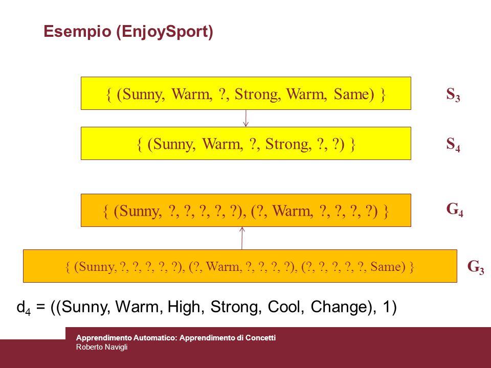  (Sunny, Warm, , Strong, Warm, Same) 