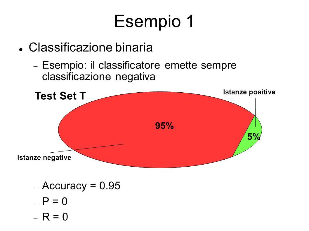 Esempio 1 Classificazione binaria
