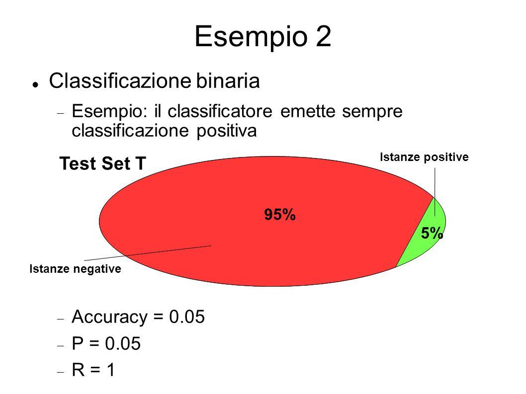 Esempio 2 Classificazione binaria