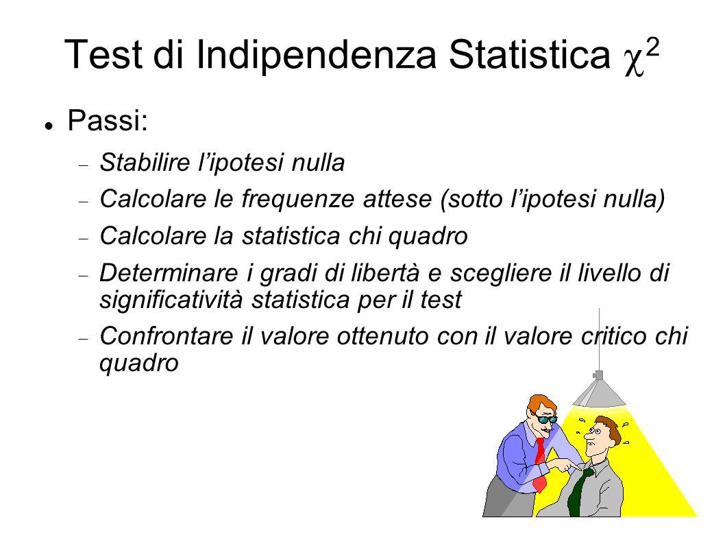 Test di Indipendenza Statistica 2