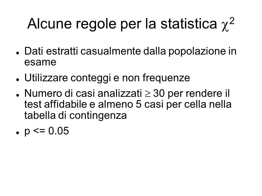 Alcune regole per la statistica 2