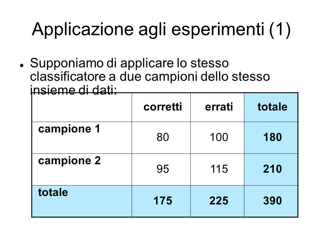 Applicazione agli esperimenti (1)