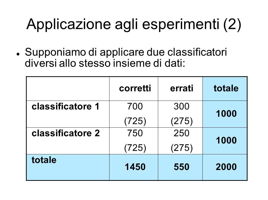 Applicazione agli esperimenti (2)