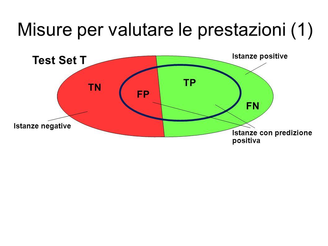 Misure per valutare le prestazioni (1)