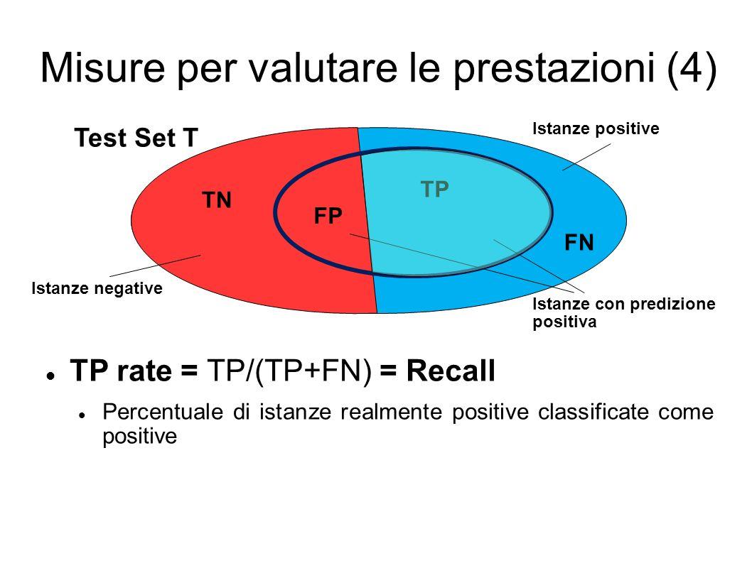 Misure per valutare le prestazioni (4)