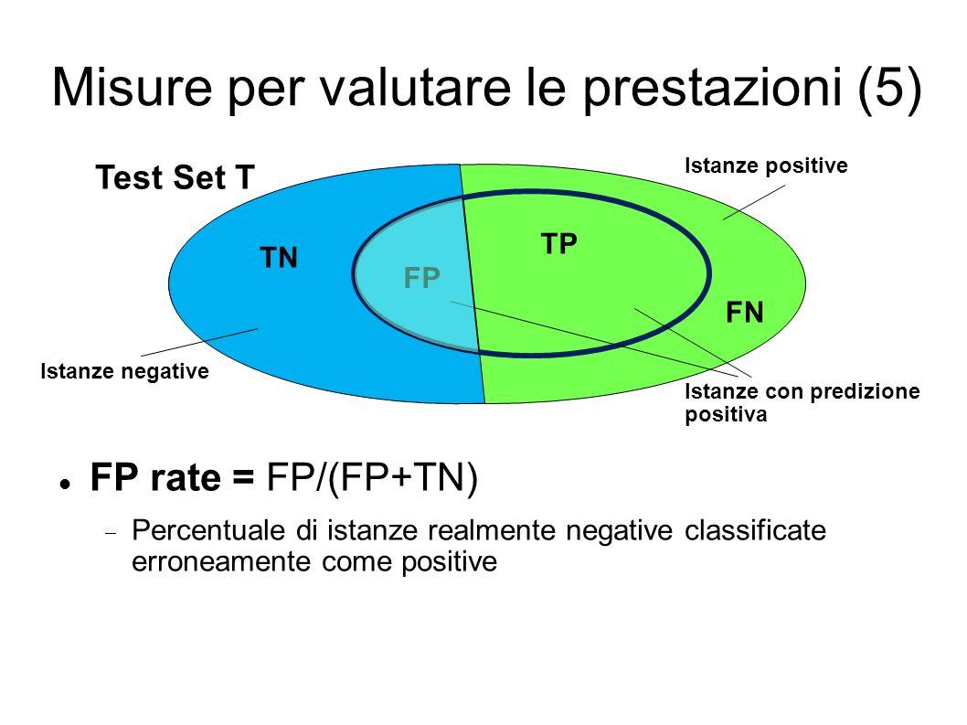 Misure per valutare le prestazioni (5)