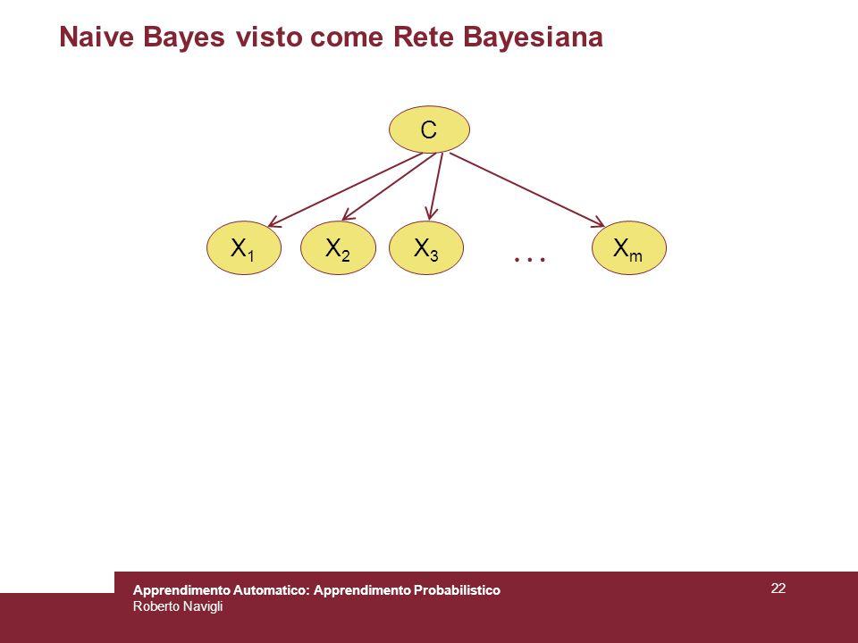 Naive Bayes visto come Rete Bayesiana