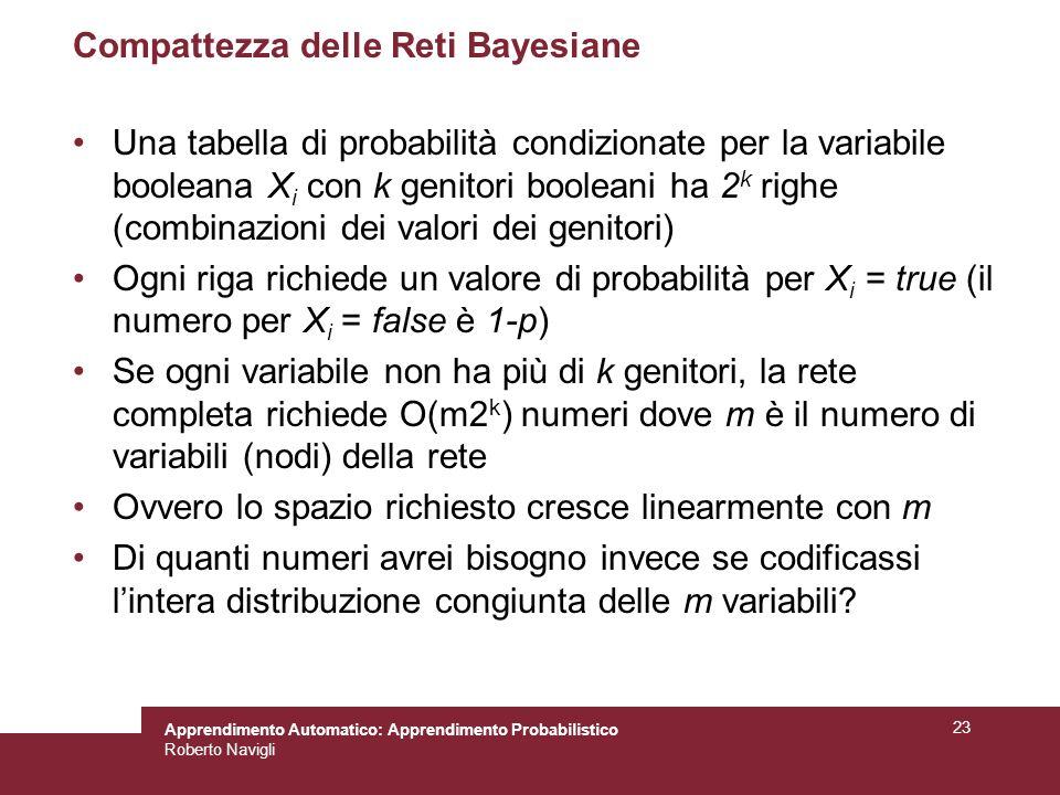 Compattezza delle Reti Bayesiane
