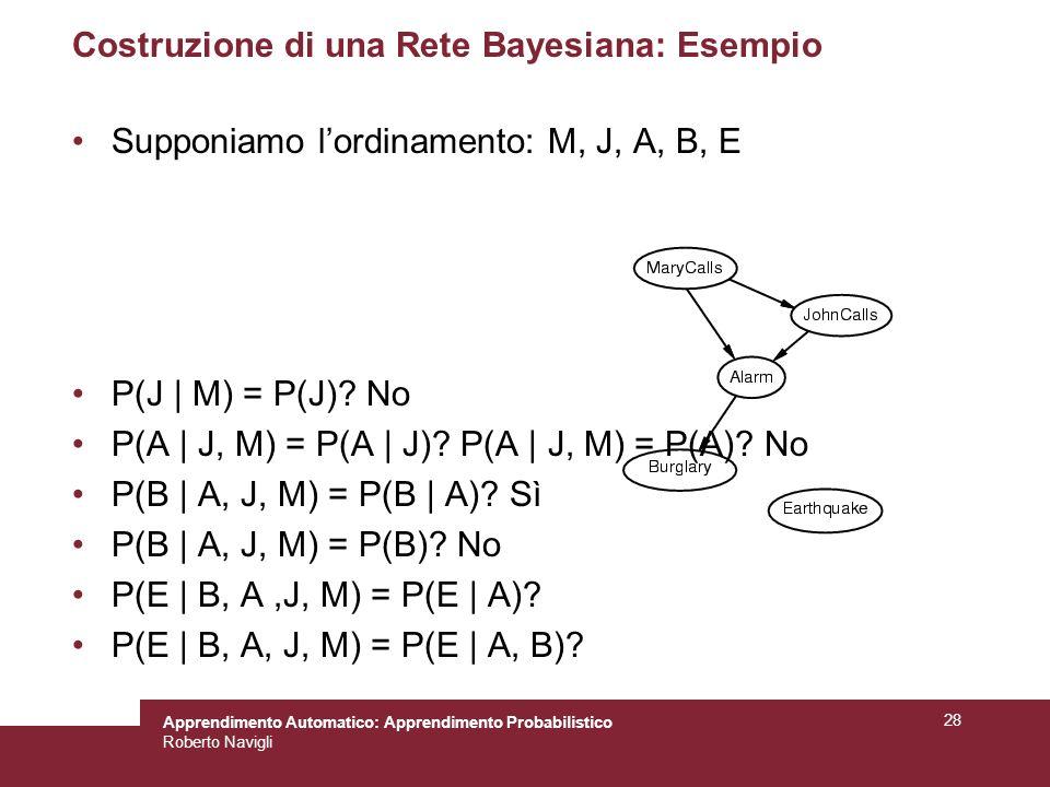 Costruzione di una Rete Bayesiana: Esempio
