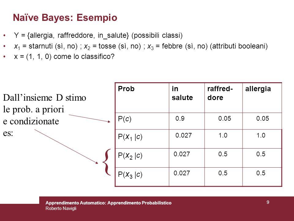 { Naïve Bayes: Esempio Dall'insieme D stimo le prob. a priori