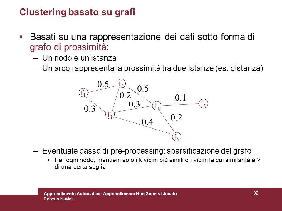 Clustering basato su grafi