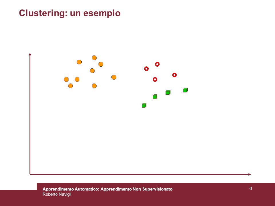 Clustering: un esempio