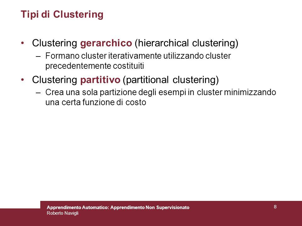 Clustering gerarchico (hierarchical clustering)