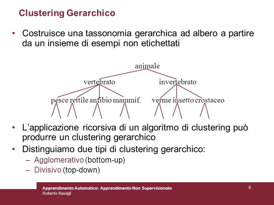 Clustering Gerarchico