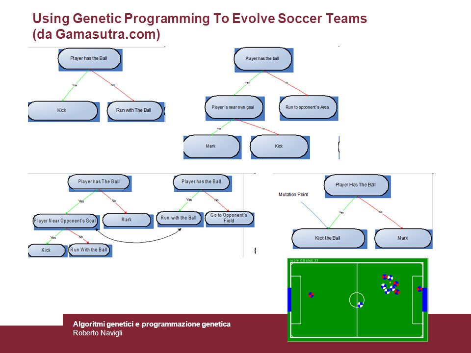 Using Genetic Programming To Evolve Soccer Teams (da Gamasutra.com)
