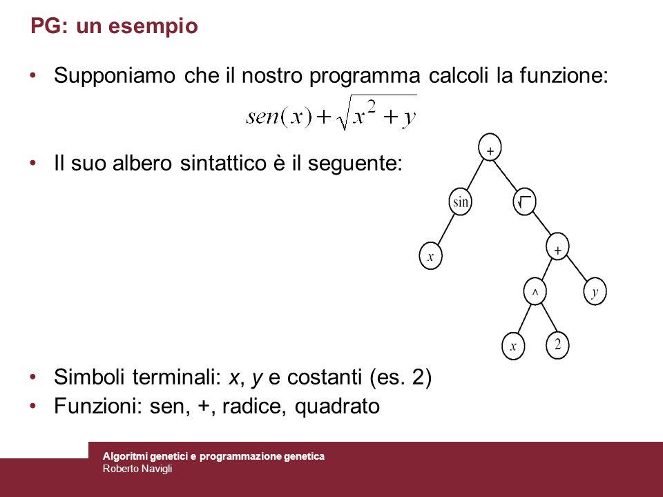 PG: un esempio Supponiamo che il nostro programma calcoli la funzione: Il suo albero sintattico è il seguente: