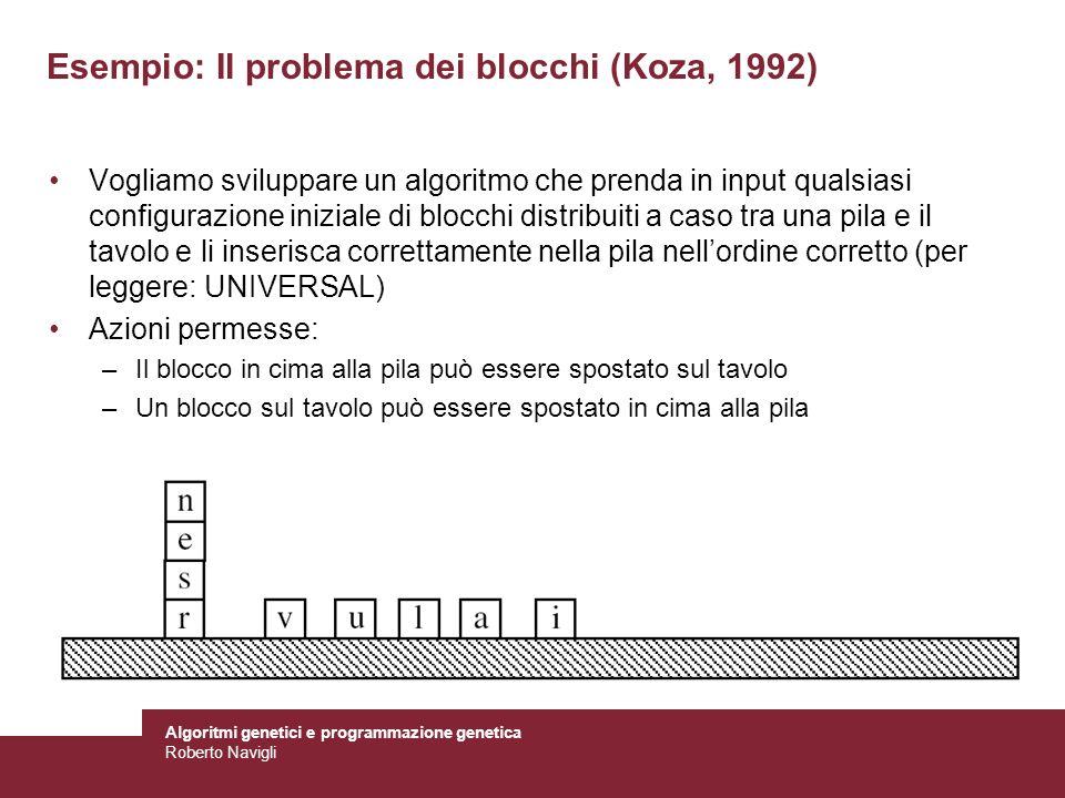 Esempio: Il problema dei blocchi (Koza, 1992)