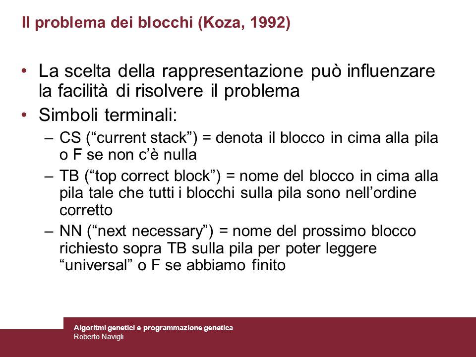 Il problema dei blocchi (Koza, 1992)