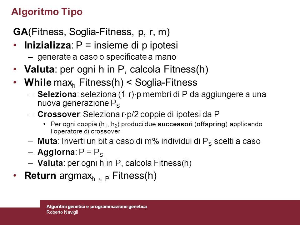 GA(Fitness, Soglia-Fitness, p, r, m)