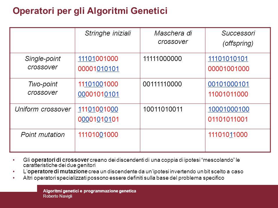 Operatori per gli Algoritmi Genetici