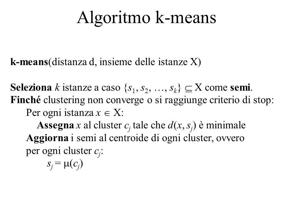 Algoritmo k-means k-means(distanza d, insieme delle istanze X)