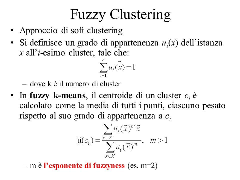 Fuzzy Clustering Approccio di soft clustering