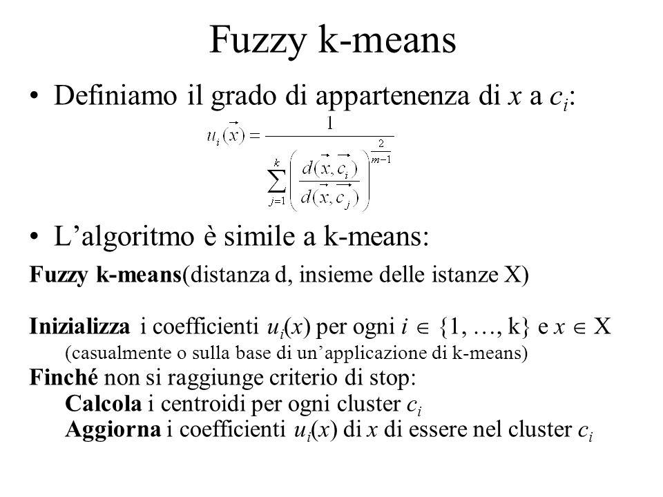 Fuzzy k-means Definiamo il grado di appartenenza di x a ci: