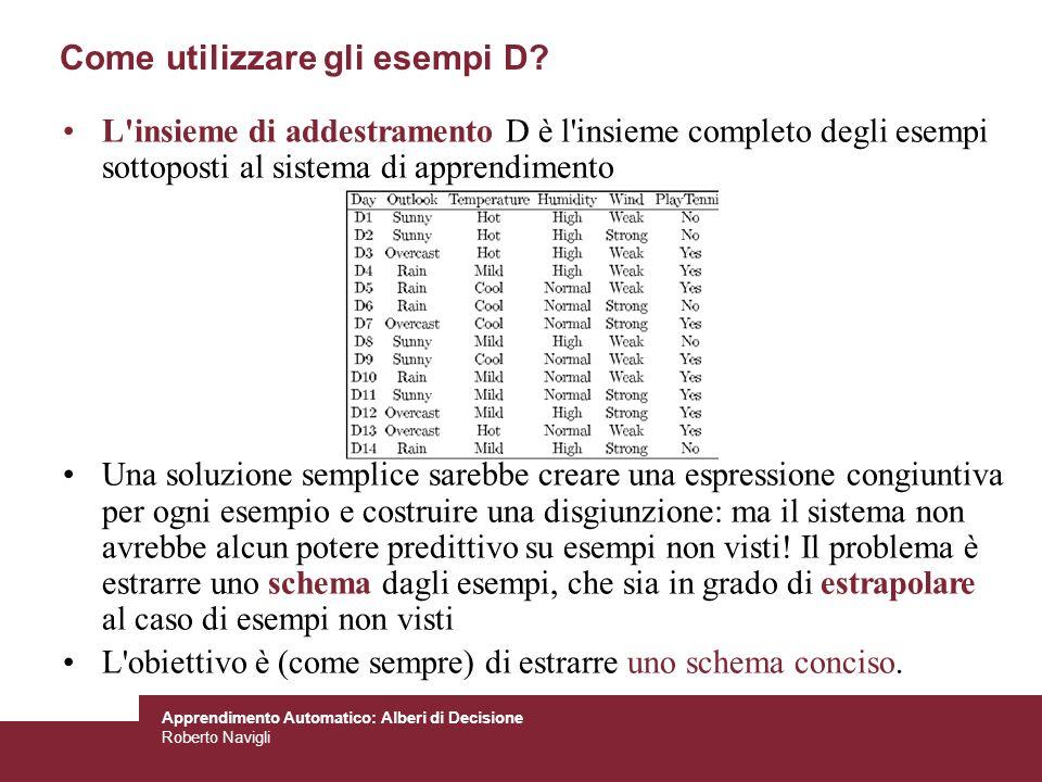 Come utilizzare gli esempi D