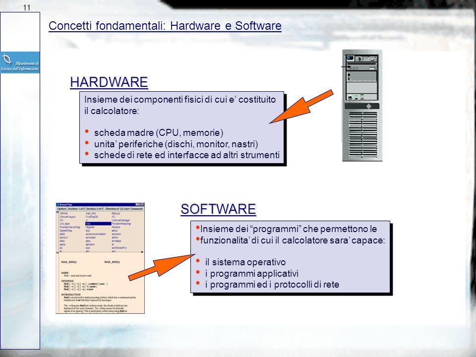 HARDWARE SOFTWARE Concetti fondamentali: Hardware e Software