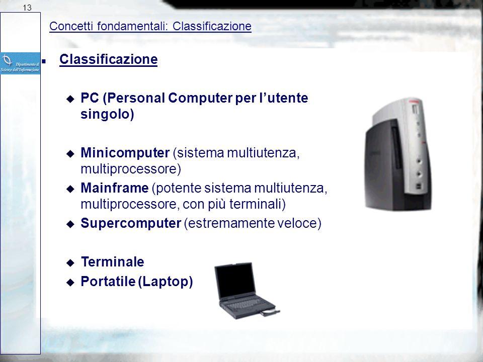 PC (Personal Computer per l'utente singolo)