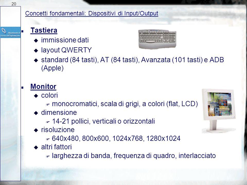 standard (84 tasti), AT (84 tasti), Avanzata (101 tasti) e ADB (Apple)