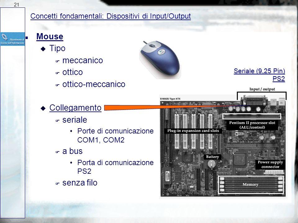 Mouse Tipo meccanico ottico ottico-meccanico Collegamento seriale