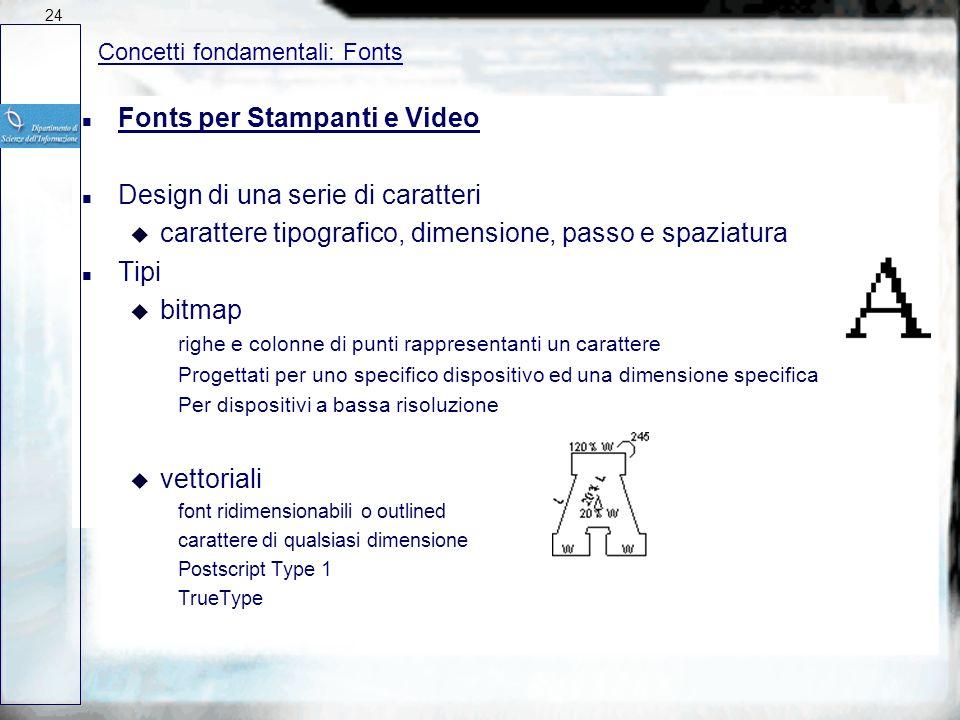 Fonts per Stampanti e Video Design di una serie di caratteri
